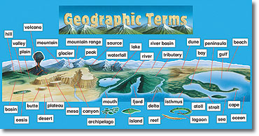 Image Gallery Geography Landforms